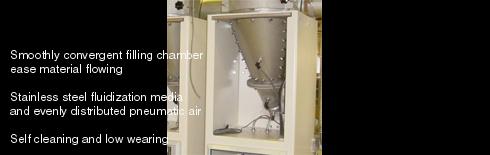 Fluidization chamber